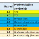 Obavijest učenicima_1a_1c_2b_3d_4c